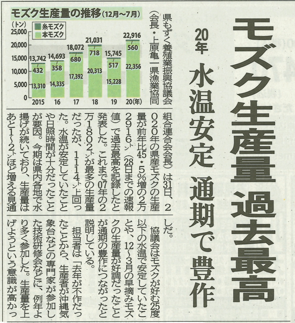 200801_タイムス経済面_記事